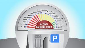 IBM Parking Index